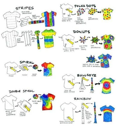 Tie Dye patterns - DIY - How To - For the Visual Learner ... clip art free library