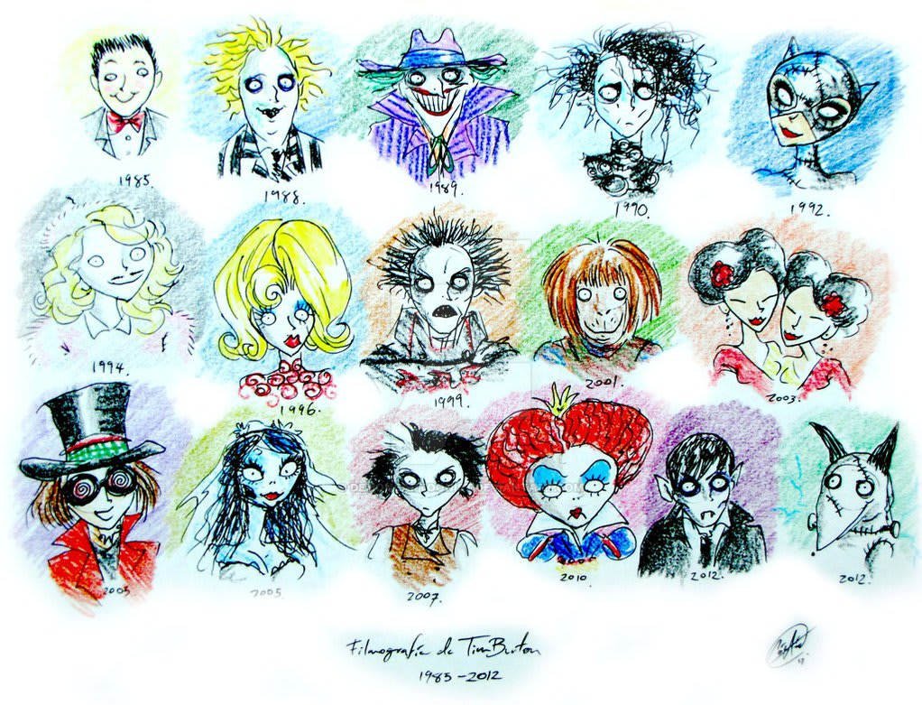 Tim burton style clipart jpg library stock 25 Facts about Tim Burton and Some of His Movies! | Geeks jpg library stock