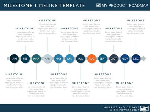 Timeline road map clipart