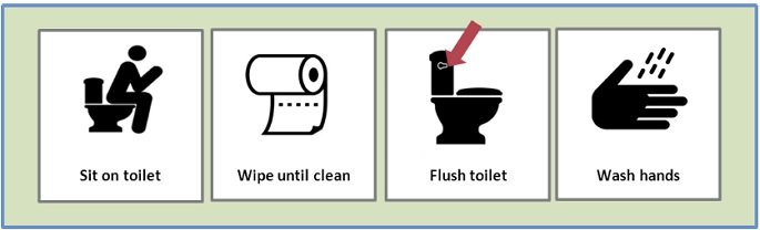 Toileting safety clipart jpg freeuse stock Autism toilet training dilemma: 6-year-old fights going near ... jpg freeuse stock