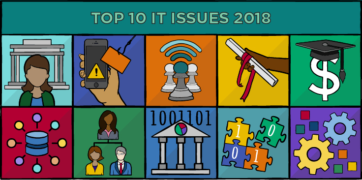 Top secondary schools in clipart 2018 picture black and white Top 10 IT Issues, 2018: The Remaking of Higher Education ... picture black and white