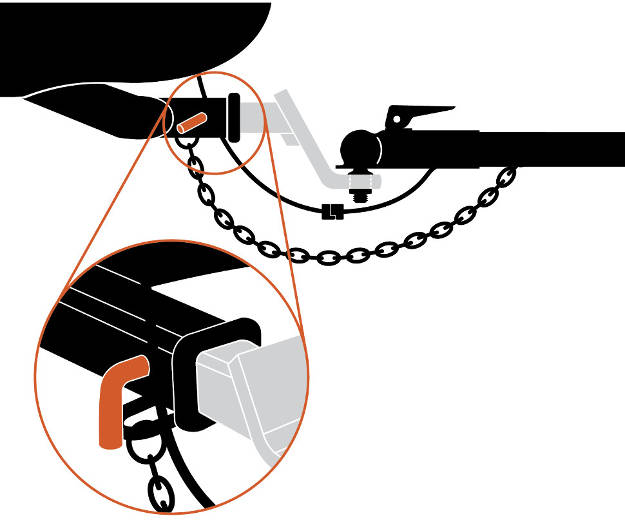 Tow hitch clipart svg freeuse Parts of a Trailer Hitch - Essential Towing Equipment ... svg freeuse