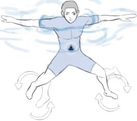 Treading water clipart image transparent How to Tread Water for Long Periods of Time | Swimming ... image transparent