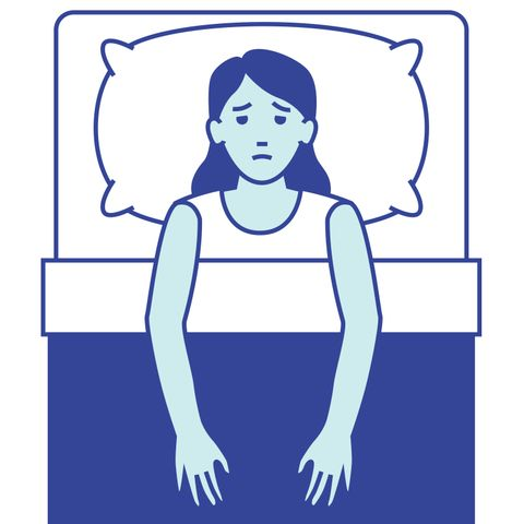 Treatment for sleep disorders clipart image transparent Types of Sleep Disorders - Causes, Symptoms, Diagnosis ... image transparent