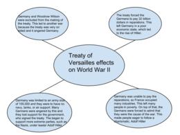 Treaty Of Versailles clipart - 1 Treaty Of Versailles clip art clip transparent stock