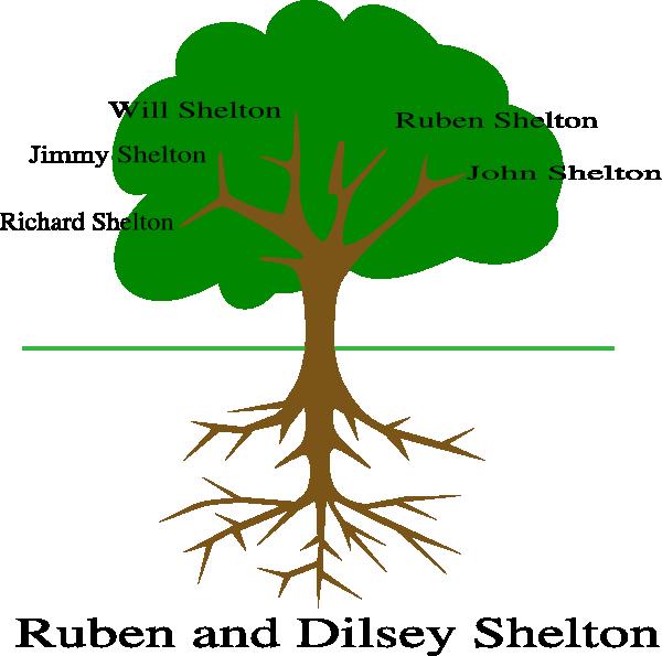 Tree family clipart jpg library stock Shelton Tree Family Clip Art at Clker.com - vector clip art online ... jpg library stock
