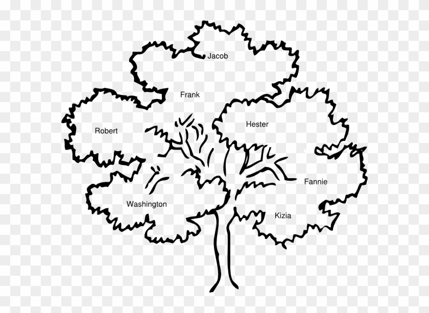 Tree with the word family in the middle clipart clipart library stock Free Clipart Family Tree - Family Reunion Tree Clip Art, HD ... clipart library stock