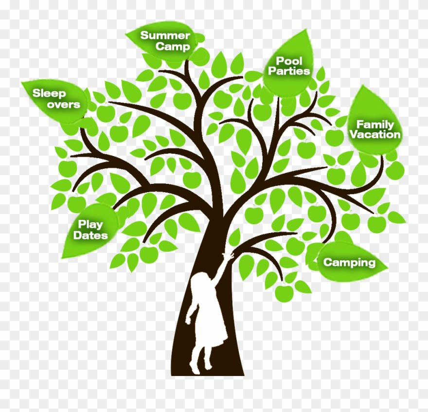 Tree with the word family in the middle clipart png freeuse Happytree - Family Tree With People Clipart (#3572051 ... png freeuse