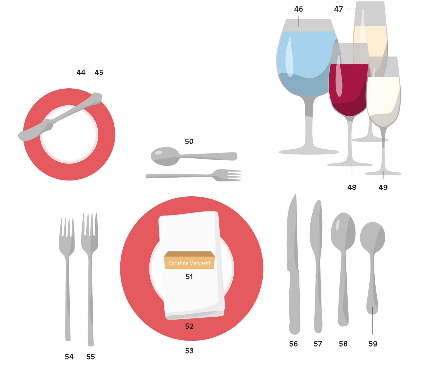 Turkey with knife and fork clipart clip royalty free library Table Manners in Twenty Minutes clip royalty free library