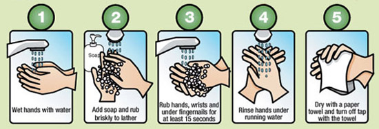 Turn on the water and wet hands clipart picture black and white download Hand Hygiene picture black and white download