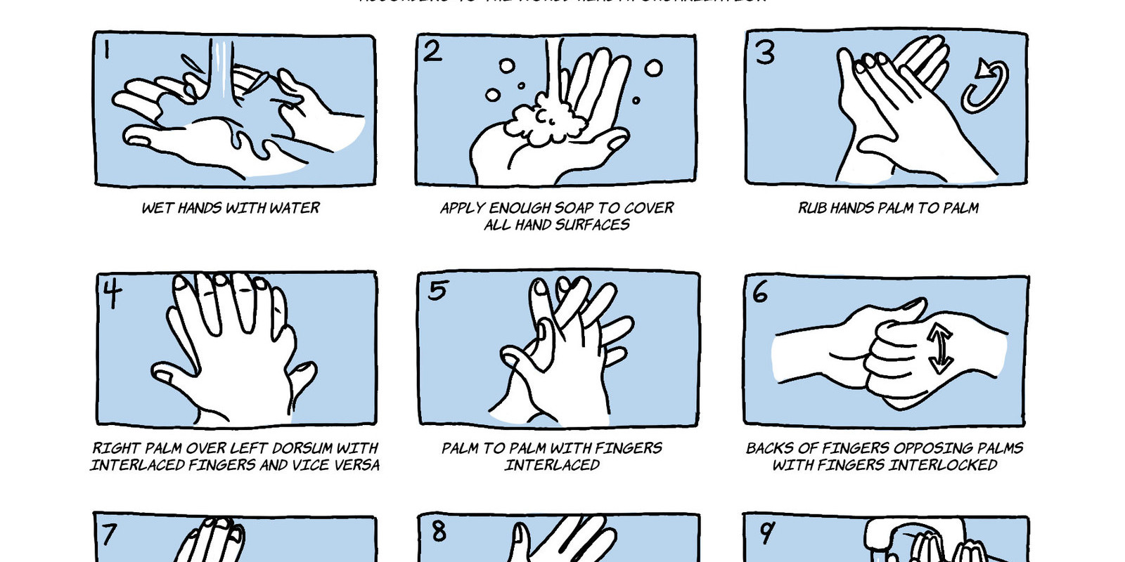 Turn on the water and wet hands clipart svg library Here\'s How To Actually Wash Your Hands Properly, According ... svg library