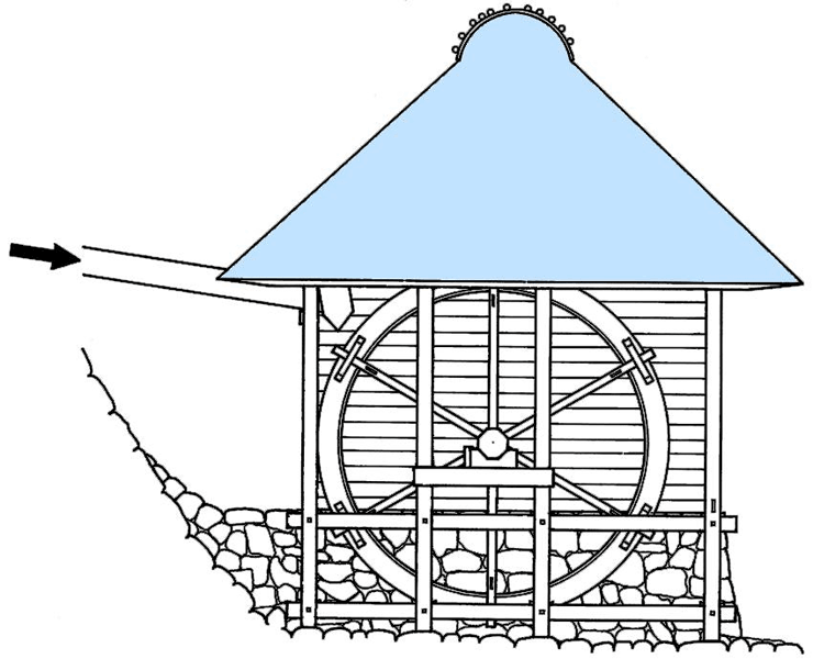 Turning water mill wheel clipart picture 5. WATER MILL | Visual Visit | Japan Open Air Folk House ... picture