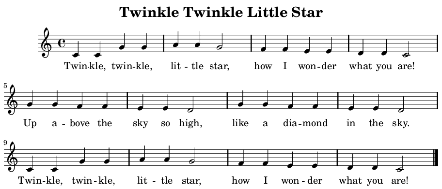 Twinkle twinkle little star do you know how loved you are clipart image freeuse Twinkle Little Star Piano Notes | What are the notes for twinkle ... image freeuse