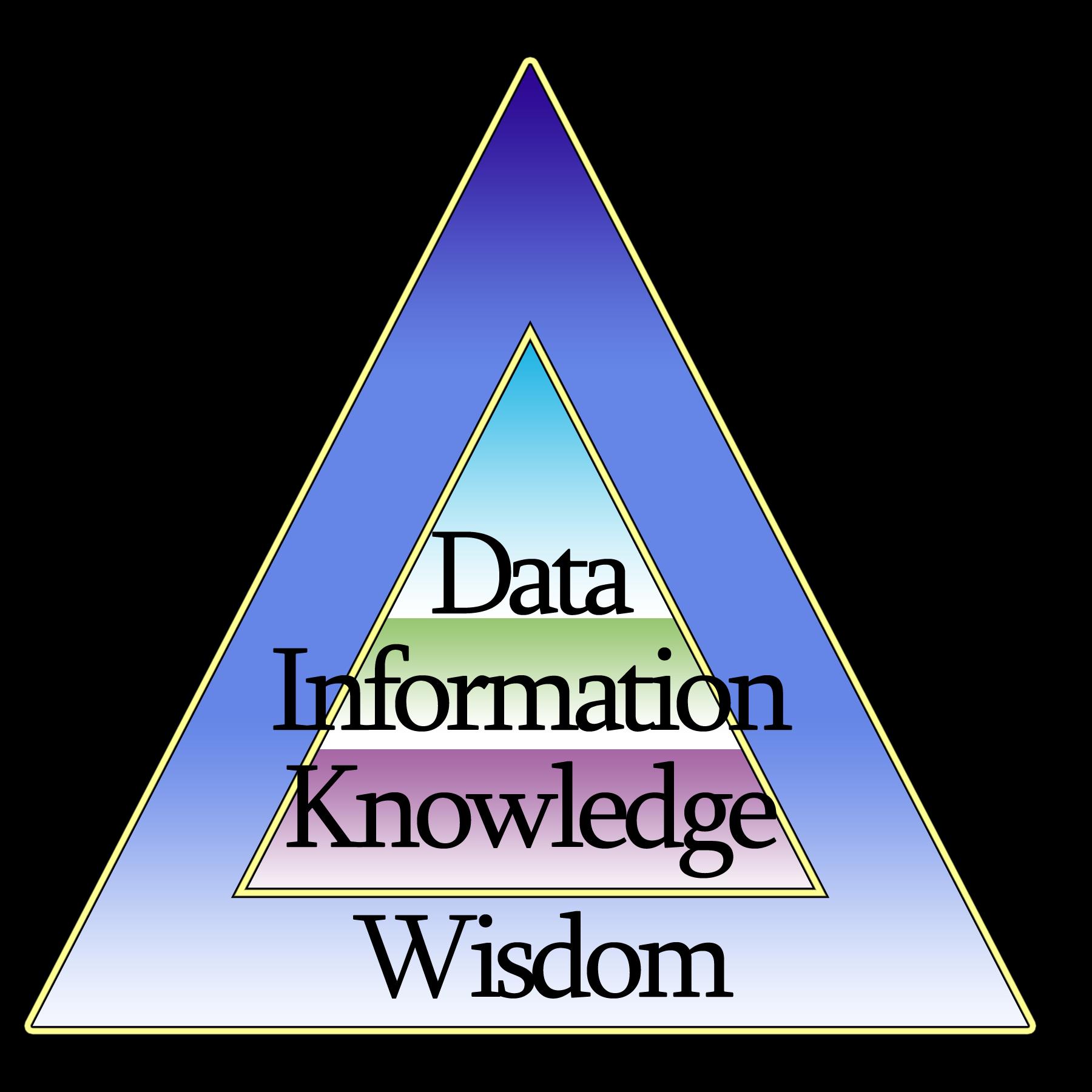 Twitter clipart logo clip art royalty free Nursing Informatics (@NInformatics) | Twitter clip art royalty free