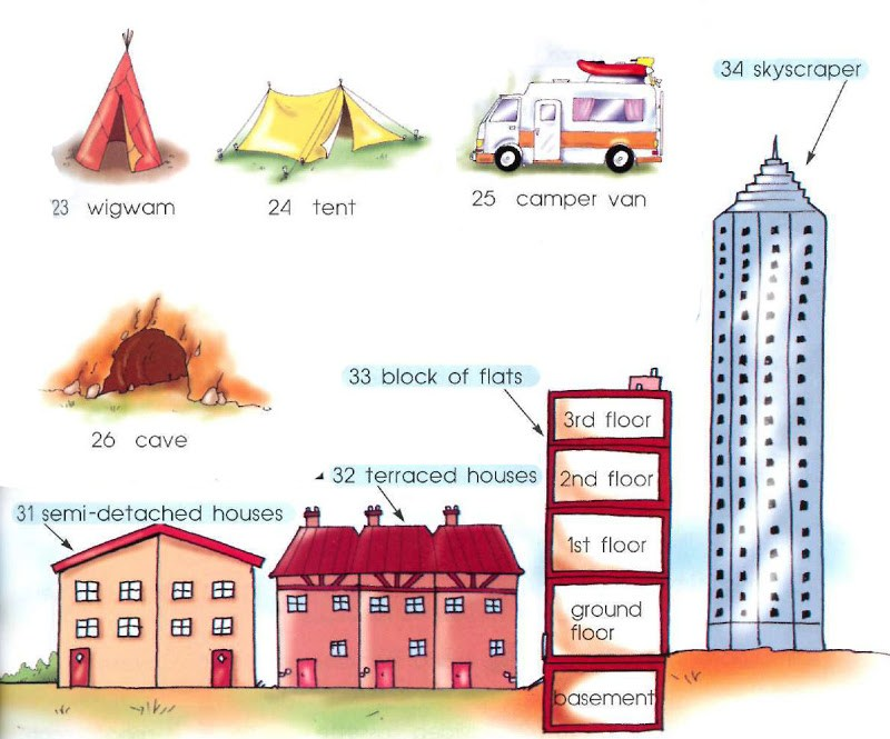 Types of houses clipart image freeuse stock Types of Houses and Homes with names and pictures - Online ... image freeuse stock