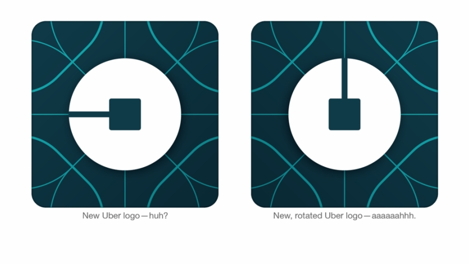 Uber logo clipart banner free stock New Uber Logo Png - Logos With A Rotation Free PNG Images ... banner free stock