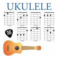 Ukulele notes vector royalty free library Ukulele Chord Chart. This will come in handy so much. I'm in love ... vector royalty free library