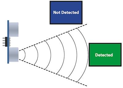 Ultrasonic sensor clipart jpg library download ArcBotics - Ultrasonic Range Finder jpg library download