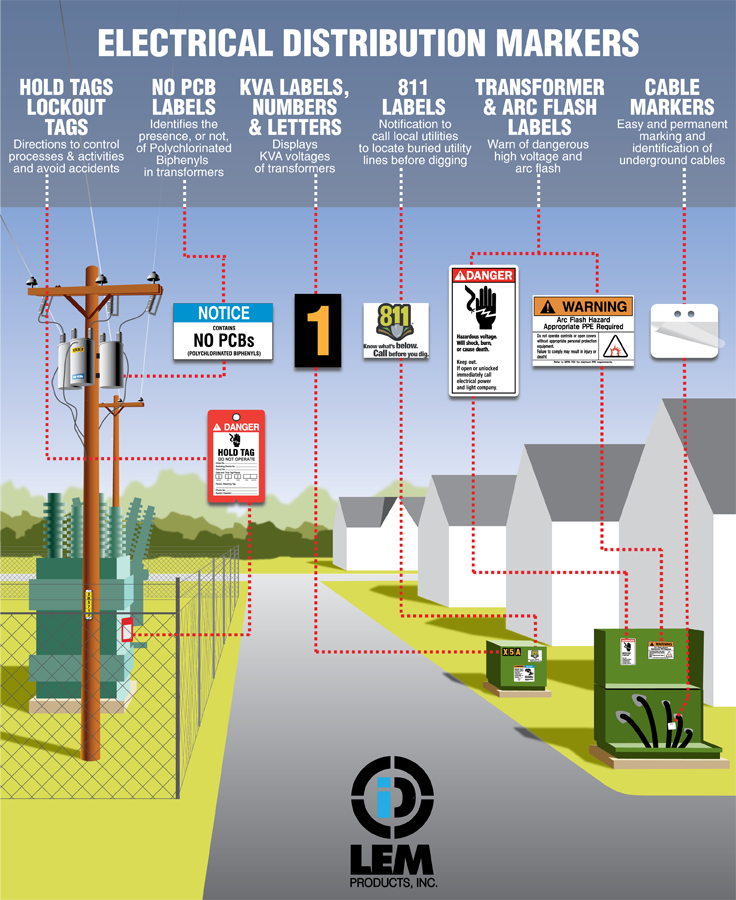 Underground cable clipart svg transparent Distribution | linemen underground in 2019 | Electrical ... svg transparent