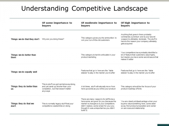 Understanding the times clipart graphic transparent Understanding Competitive Landscape Ppt PowerPoint ... graphic transparent