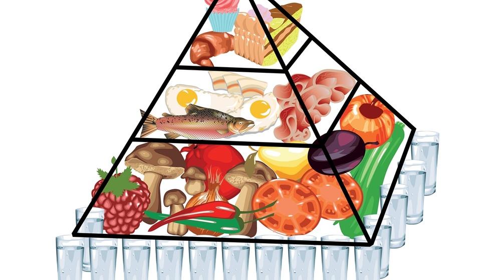 Ungesundes essen clipart jpg royalty free stock Gesunde Ernährung: Was heißt ausgewogen? | Gesundheitsgespräch ... jpg royalty free stock