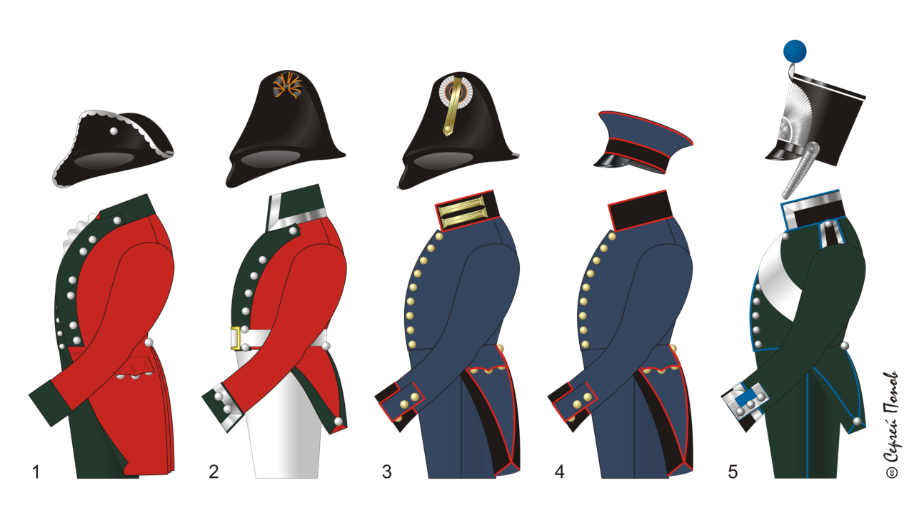 Uniform school clipart clip art royalty free library File:Uniform of Mining Institute.png - Wikimedia Commons clip art royalty free library