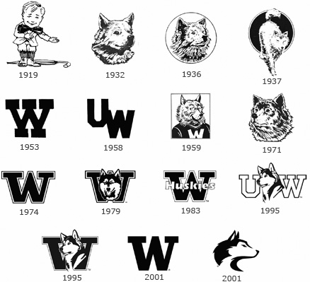 University of washington mascot clipart vector library September 2005 Columns Magazine: Going to the Dogs? Alumni ... vector library
