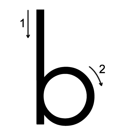 Upper and lower case b letter clipart svg download Lowercase b Printing Worksheet (trace 1, print 1) svg download