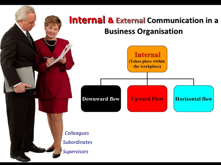 Upward communication clipart jpg royalty free stock Elements of business skills chapter 8 slides jpg royalty free stock