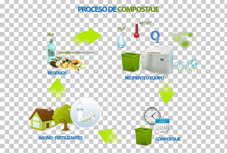 Urban garden clipart graphic library Market Garden Compost Urban Agriculture Aquaponics PNG ... graphic library