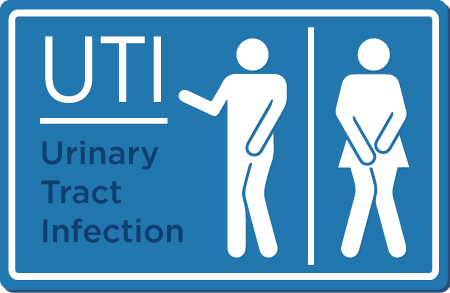 Urinary tract infection clipart banner black and white library Tips to prevent and stop UTIs | Shine365 from Marshfield Clinic banner black and white library