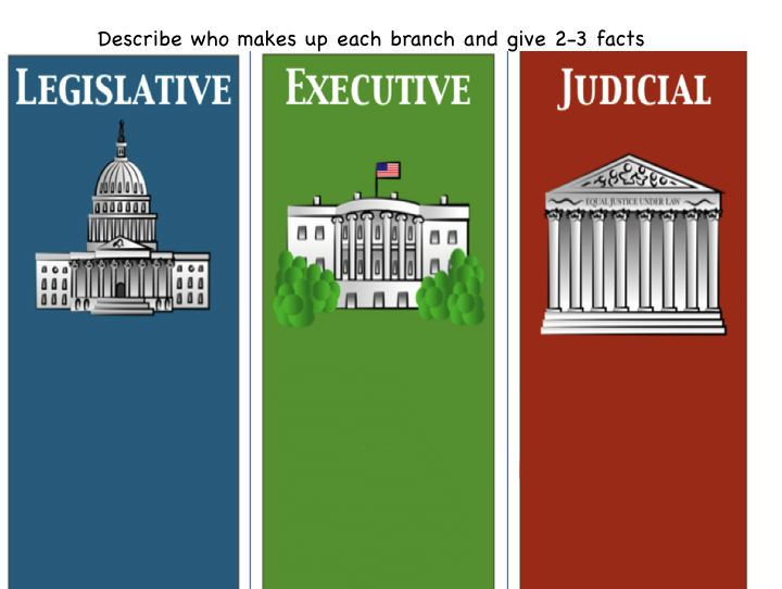 Us government clip art vector freeuse American Government Clipart - Clipart Kid vector freeuse
