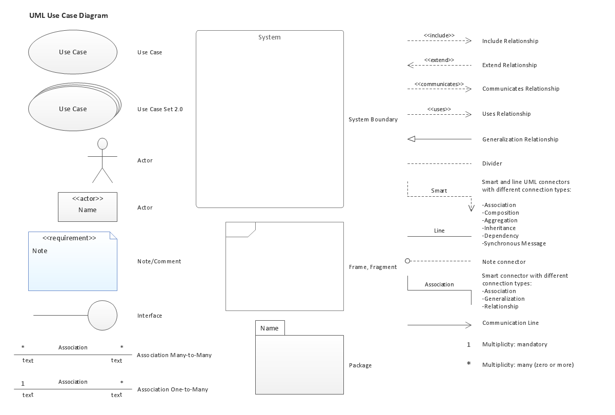 Use case actor clipart picture black and white stock UML Use Case Diagram, Design Elements picture black and white stock