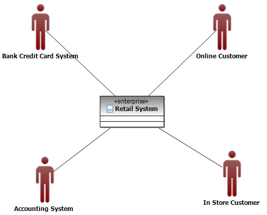 Use case actor clipart clip download Clipart uml actor - ClipartFox clip download