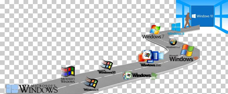 Use windows 95 clipart with windows 10 picture free stock Windows 2000 Migration Windows 10 Windows 95 Windows 1.0 PNG ... picture free stock