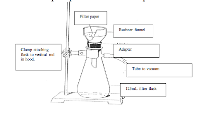 Vacuum filtration with a hirsch funnel clipart black and white Vacuum Filters: Vacuum Filter Organic Chemistry black and white