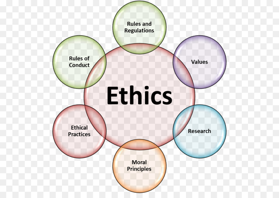 Values and ethics clipart freeuse download Circle Background clipart - Psychology, Research, Circle ... freeuse download