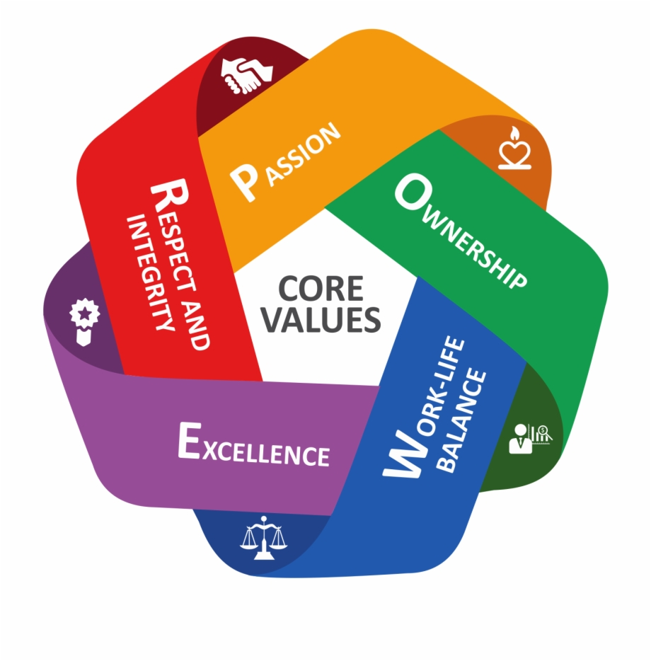 Values and ethics clipart jpg library library Our Company Ethics And Values Are Central To Our ... jpg library library