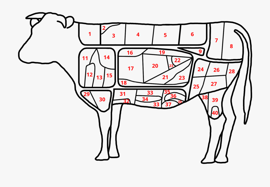 Veal clipart image free stock Korean Cuts Of Beef - Primal Cuts Of Meat Veal, Cliparts ... image free stock