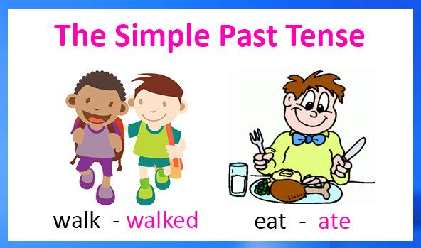 Verbs and time clipart black and white download The simple past tense. English grammar – verb tenses ... black and white download