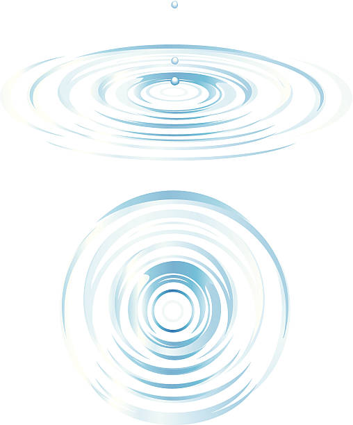 View of water clipart banner free Royalty Free Water Ripples Top View Clip A #343990 ... banner free