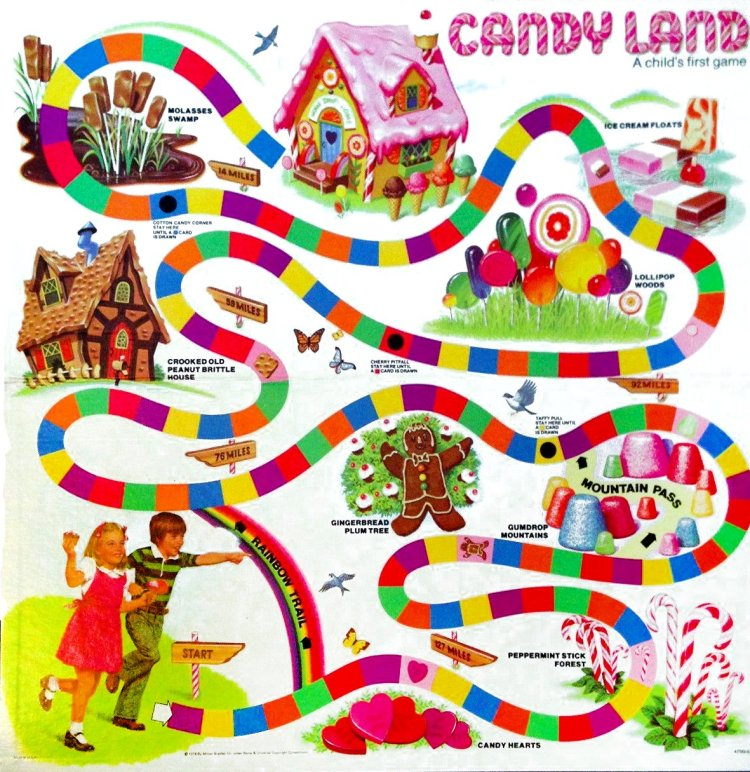 Vintage game board clipart jpg royalty free library Free Clipart Antique Candyland Game & Free Clip Art Images ... jpg royalty free library