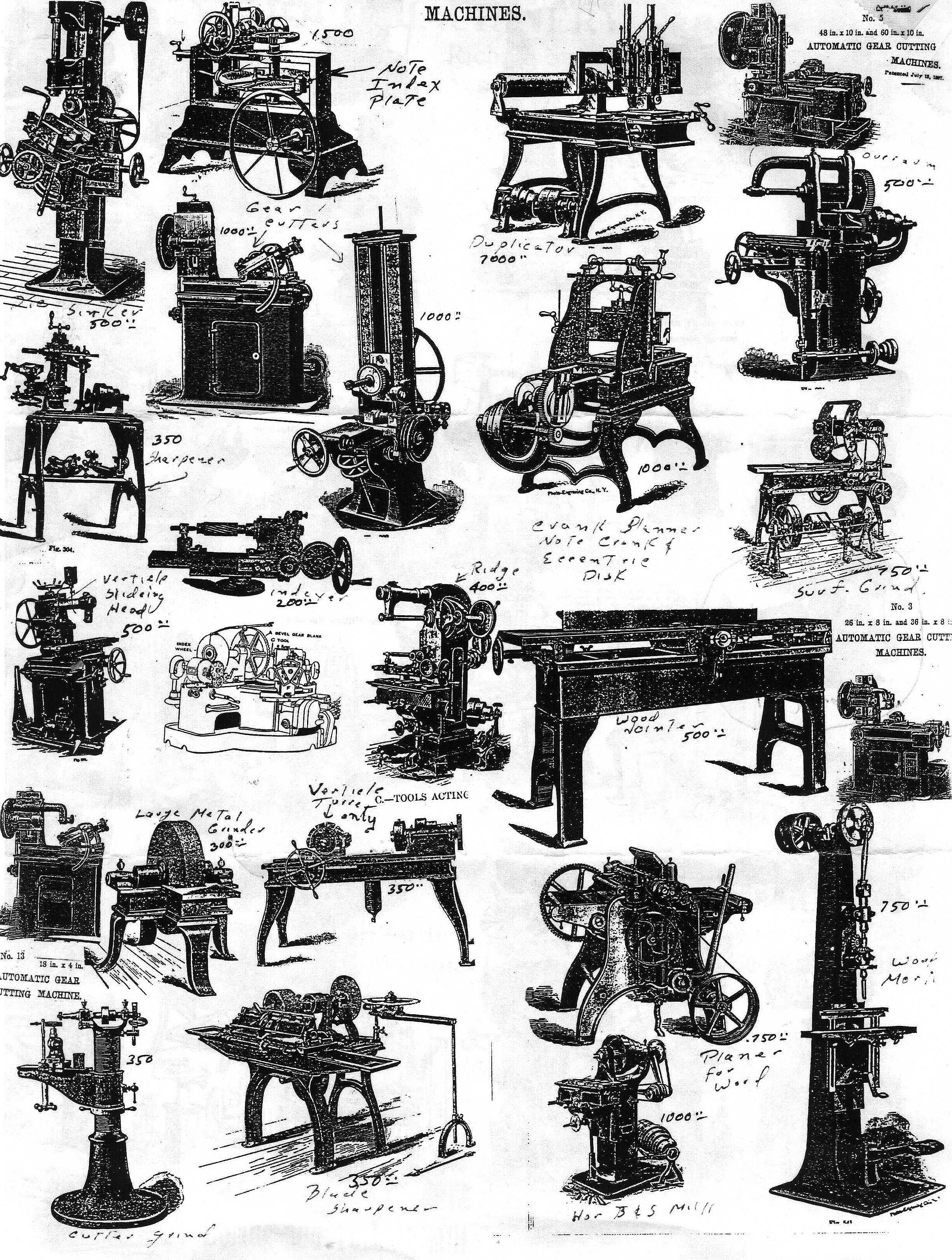Vintage machinist tools clipart clip art royalty free Pin by Evan Roark on machines in 2019 | Antique tools ... clip art royalty free