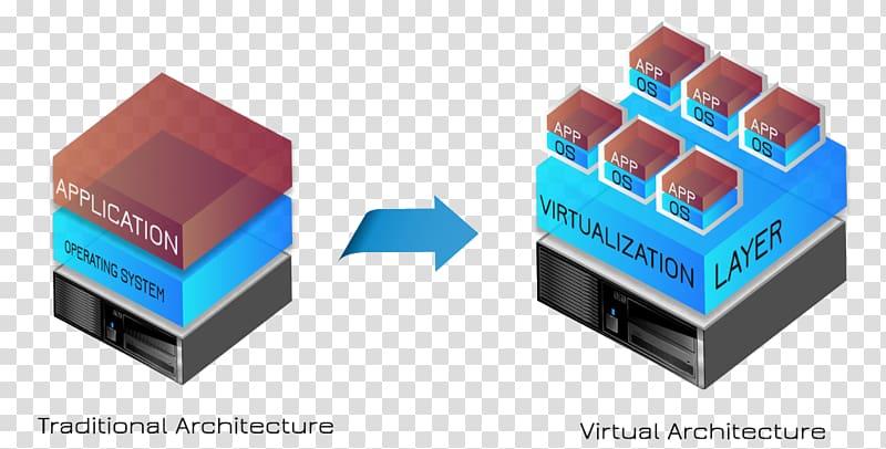 Virtualization clipart clip art black and white stock Virtualization VMware ESXi Virtual machine CloudForms Red ... clip art black and white stock