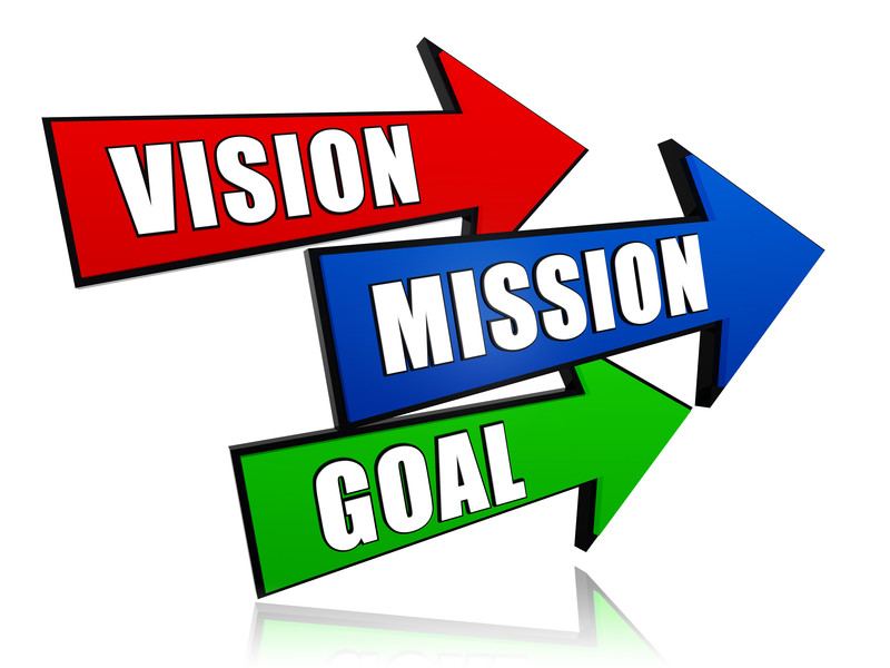 Vision and strategy clipart graphic free download Importance of Mission Vision in Organizational Strategy ... graphic free download