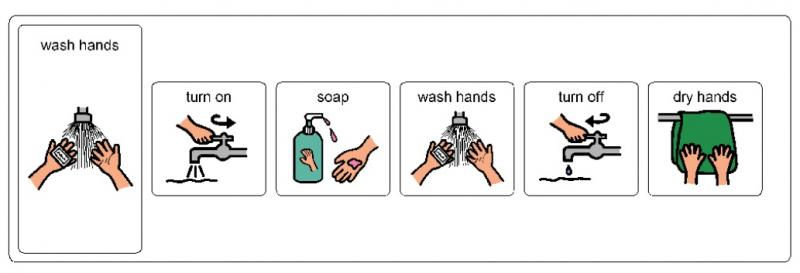 Visual support wash hands clipart image black and white download Living Well With Autism - Visual Schedules - Self Care image black and white download