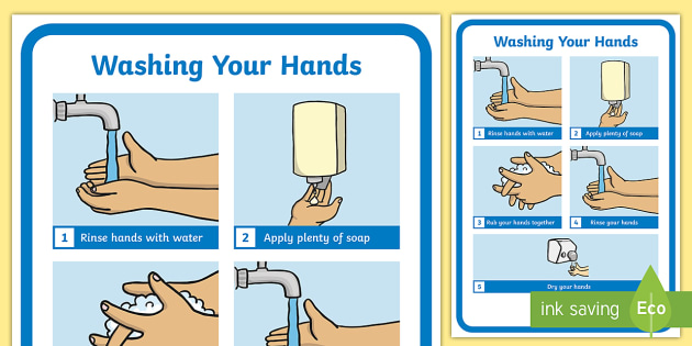Visual support wash hands clipart picture freeuse Washing Your Hands Display Poster - Washing Your Hands ... picture freeuse