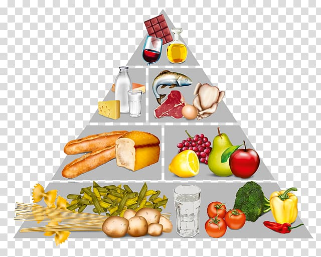 Vitamins clipart background clip art royalty free download Vitaminer og mineraler Vitamins and minerals B vitamins ... clip art royalty free download