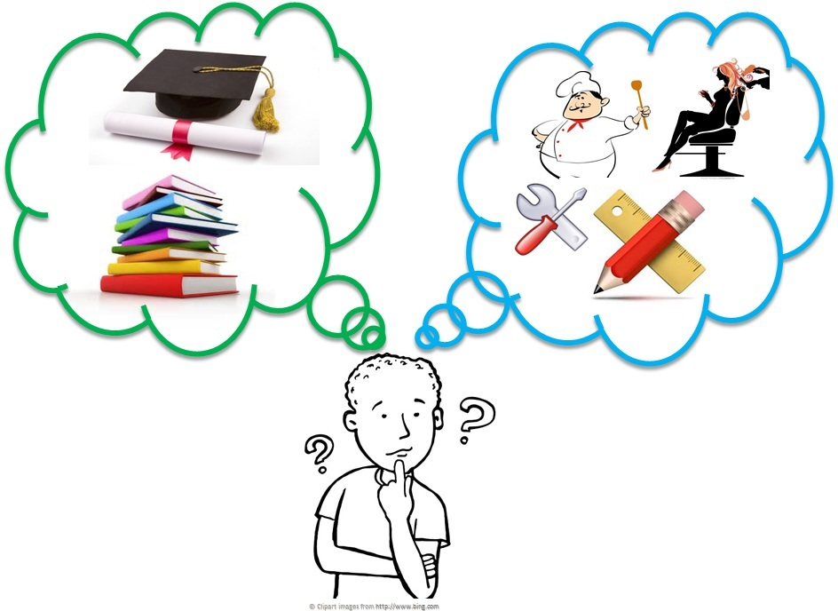 Vocational education clipart jpg freeuse library Employability: Is Vocational Education Better? – Skills and Work jpg freeuse library
