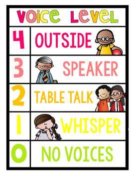 Voice level clipart emoji jpg freeuse Voice Level Poster FREEBIE | Speech Savers | Voice levels ... jpg freeuse